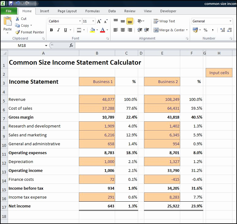 Common Size Income Statement Template Lovely Mon Size In E Statement Calculator