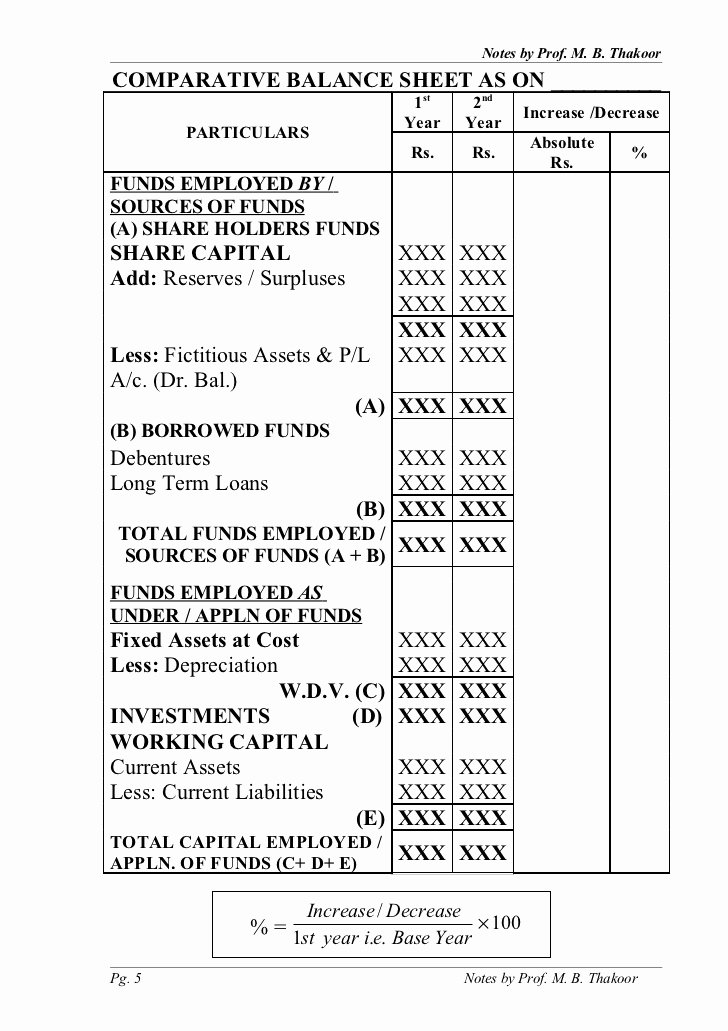Common Size Income Statement Template Luxury Parative In E Statement