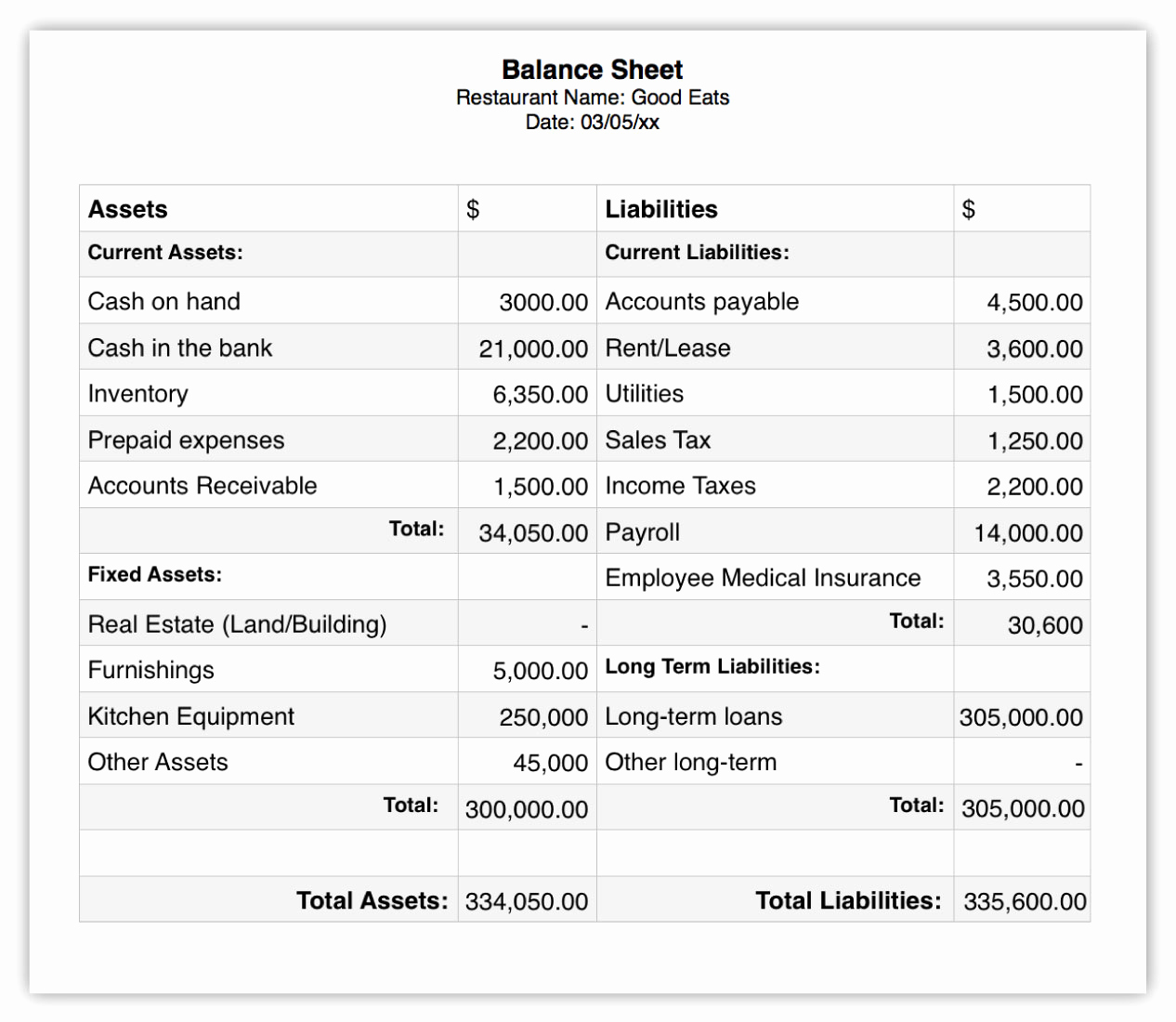 Common Size Income Statement Template Unique Sheet Samplence and In E Statement Mon Size Homework