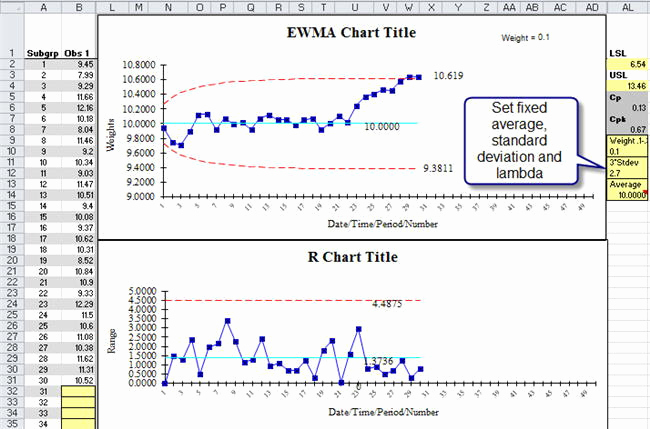 Control Chart Excel Template Awesome Control Chart Excel Template Free software