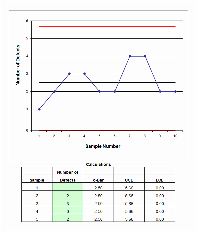 Control Chart Excel Template Awesome Control Chart Template 5 Free Excel Documents Download