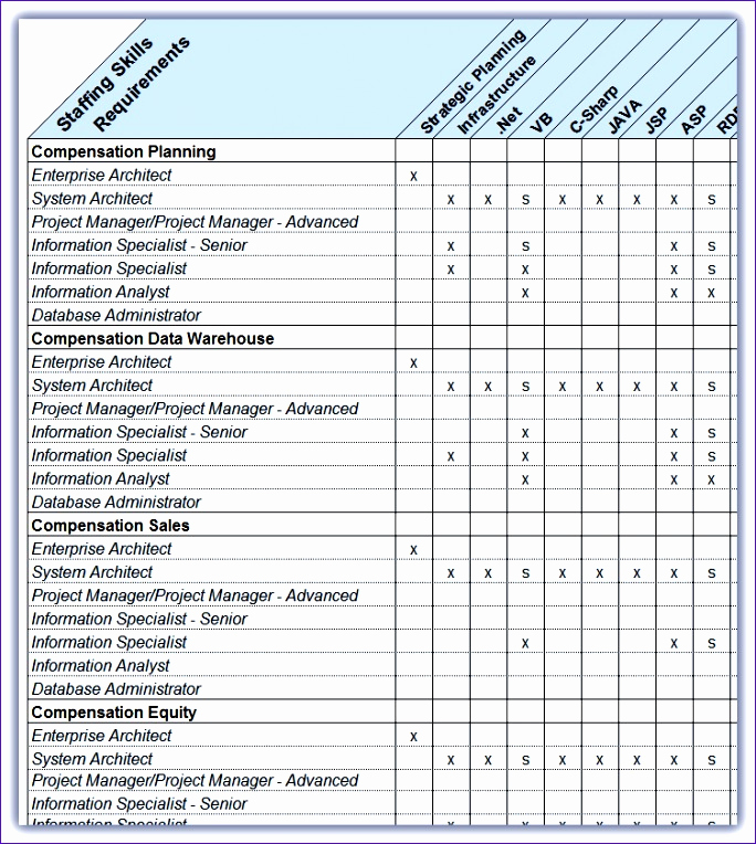 Control Chart Excel Template Beautiful 7 Control Chart Excel Template Exceltemplates