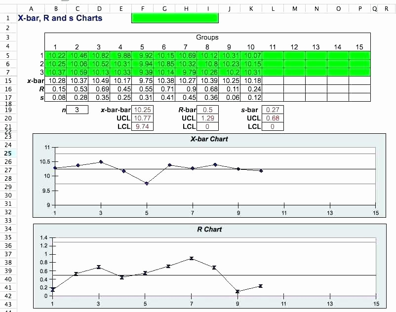 Control Chart Excel Template Beautiful Control Chart Excel Template Best Picture Chart
