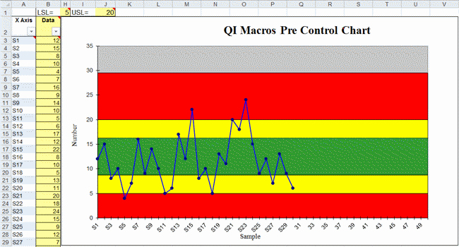Control Chart Excel Template Beautiful Pre Control Chart In Excel