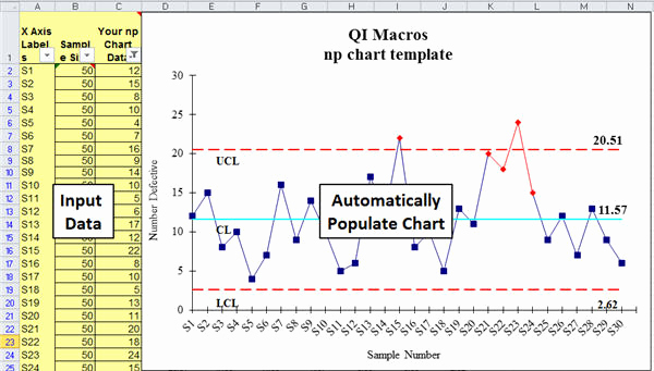 Control Chart Excel Template Best Of Np Chart Np Chart Template In Excel
