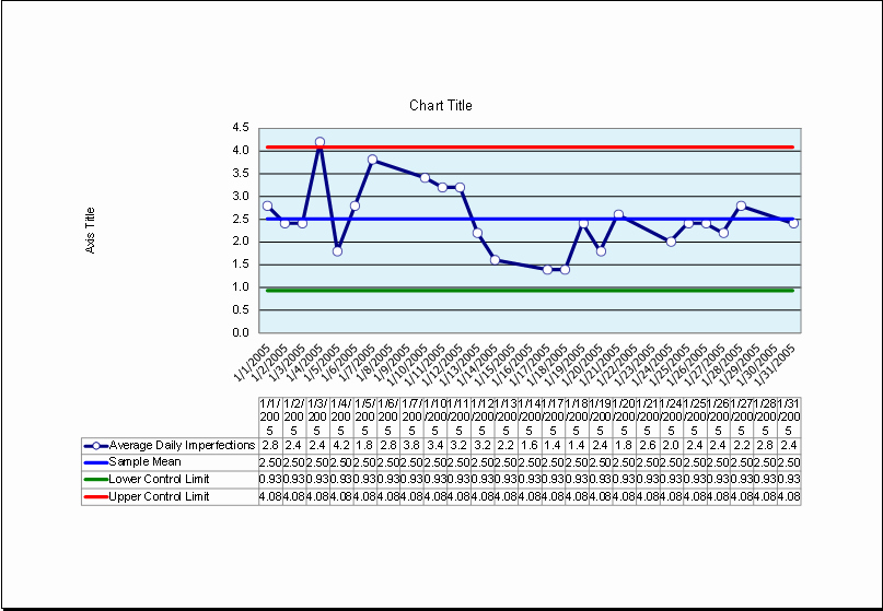Control Chart Excel Template Best Of Product Quality Control Chart Sample Template