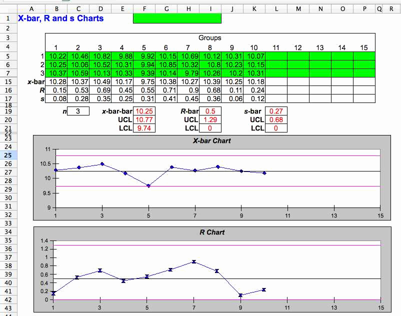 Control Chart Excel Template Best Of Supply Chain View Free Excel Files for Six Sigma and