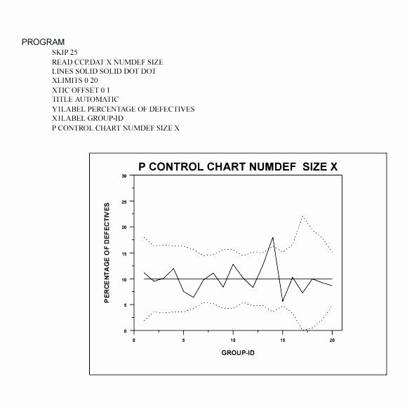 spc chart template