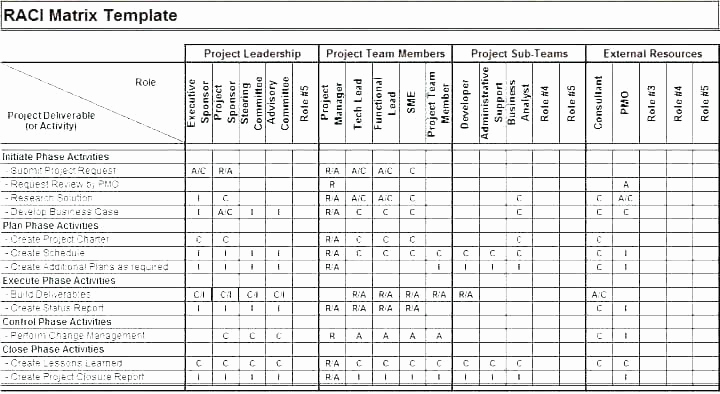Control Chart Excel Template Fresh X Bar and R Chart Control Excel Template Process Excel