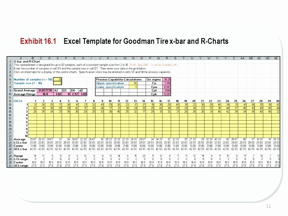 Control Chart Excel Template Inspirational Best solutions P Chart Excel Charming Grid Chart