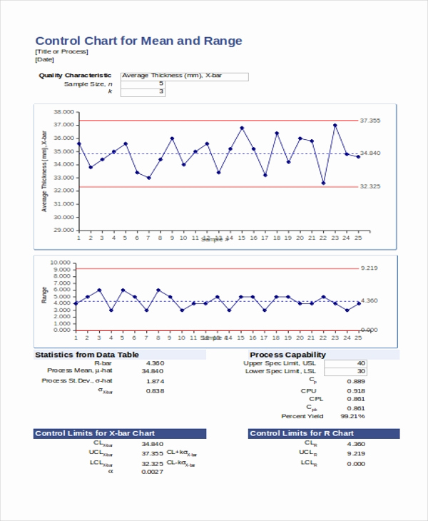 Control Chart Excel Template Luxury 7 Control Chart Templates Word Pdf