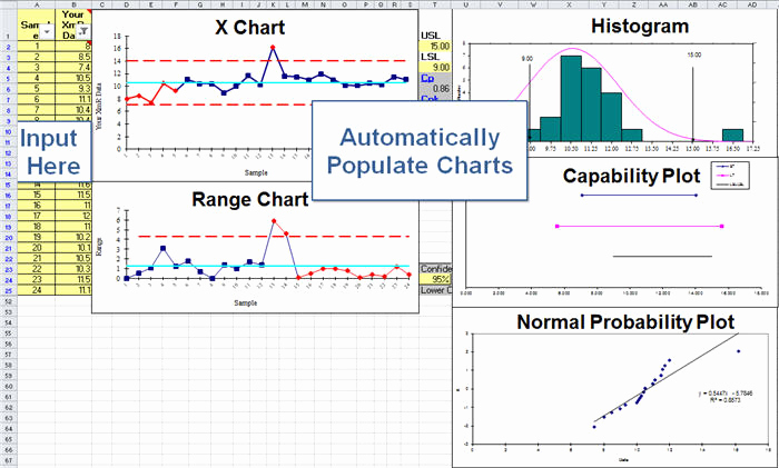 Control Chart Excel Template New Control Chart Template In Excel