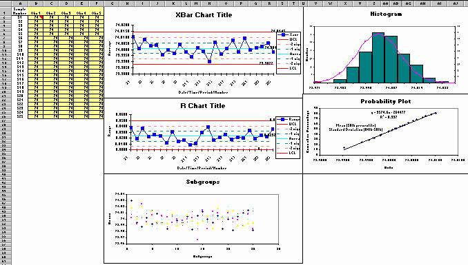 Control Chart Excel Template Unique Automatic Control Charts with Excel Templates