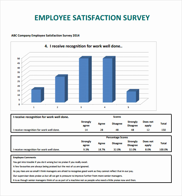 Employee Satisfaction Survey Template Awesome Employee Satisfaction Survey Templates – 7 Samples