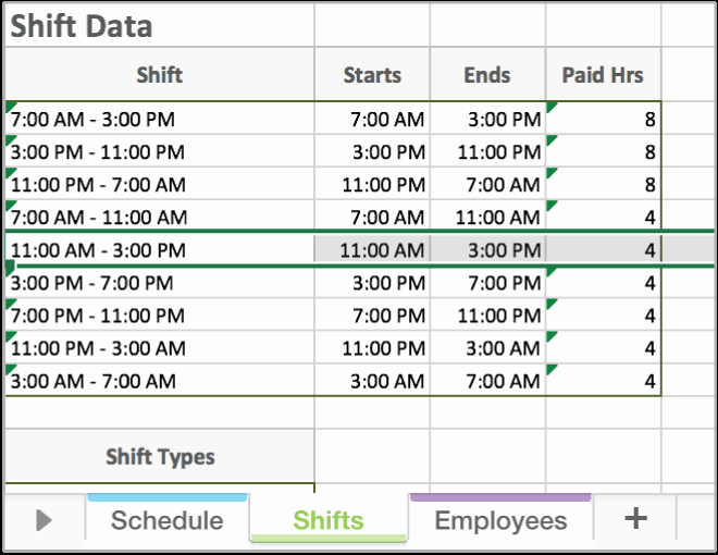 Excel Shift Schedule Template Beautiful Free Excel Employee Scheduling Template