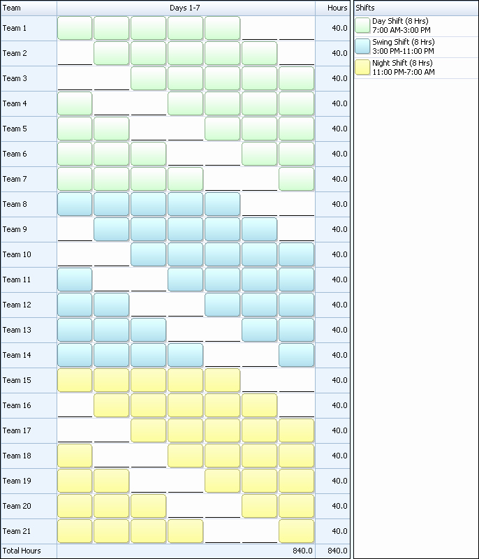 Excel Shift Schedule Template Elegant 24 Hour Shift Schedule Template