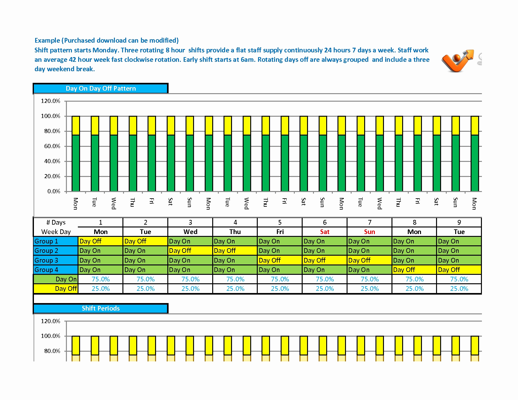 Excel Shift Schedule Template Fresh 12 Hour Shift Schedules Template Excel – Calendar