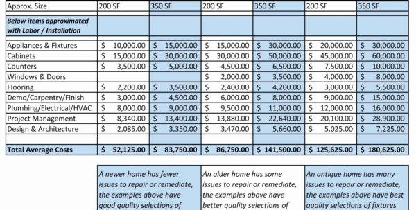 Excel Timesheet Template with Tasks Elegant Labor Hour Tracking Spreadsheet Regarding Excel Timesheet