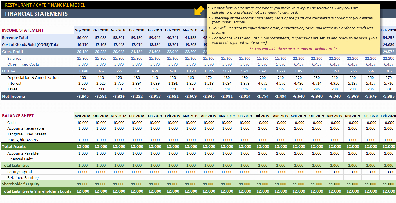 Financial Plan Template Excel Elegant Restaurant Financial Plan Excel Template for Feasibility
