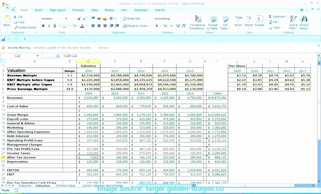 Financial Plan Template Excel Fresh Simple Business Plan Template Excel – Blogopoly
