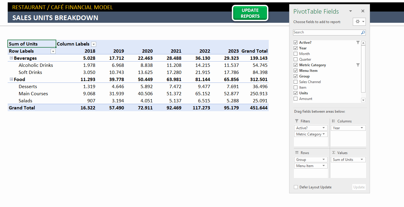 Financial Plan Template Excel Inspirational Restaurant Financial Plan Excel Template for Feasibility