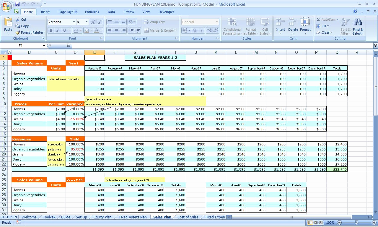 Financial Plan Template Excel Lovely Business Financial Planning Bud Template Excel