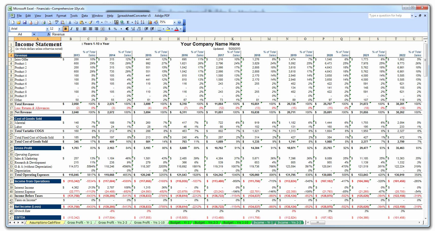 Financial Plan Template Excel Lovely Business Plan Financial Model Template Bizplanbuilder