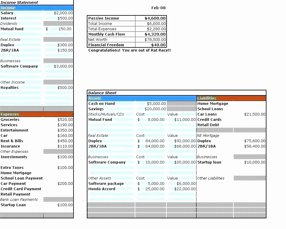 Financial Plan Template Excel Luxury Business Plan Excel Template Business Plan Bud Template