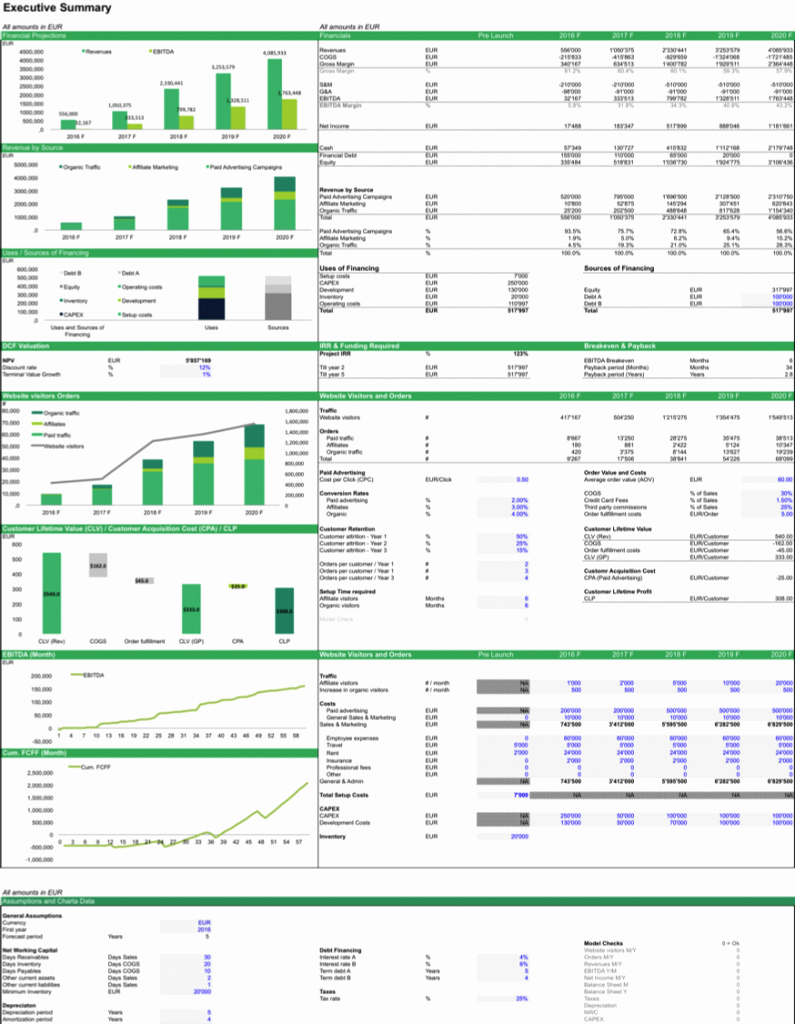 Financial Plan Template Excel Unique Financial Planning Excel Spreadsheet Expense Spreadshee