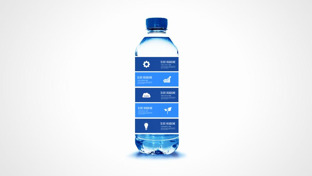 Free Water Bottle Template Luxury Water Bottle – Prezi Presentation Template