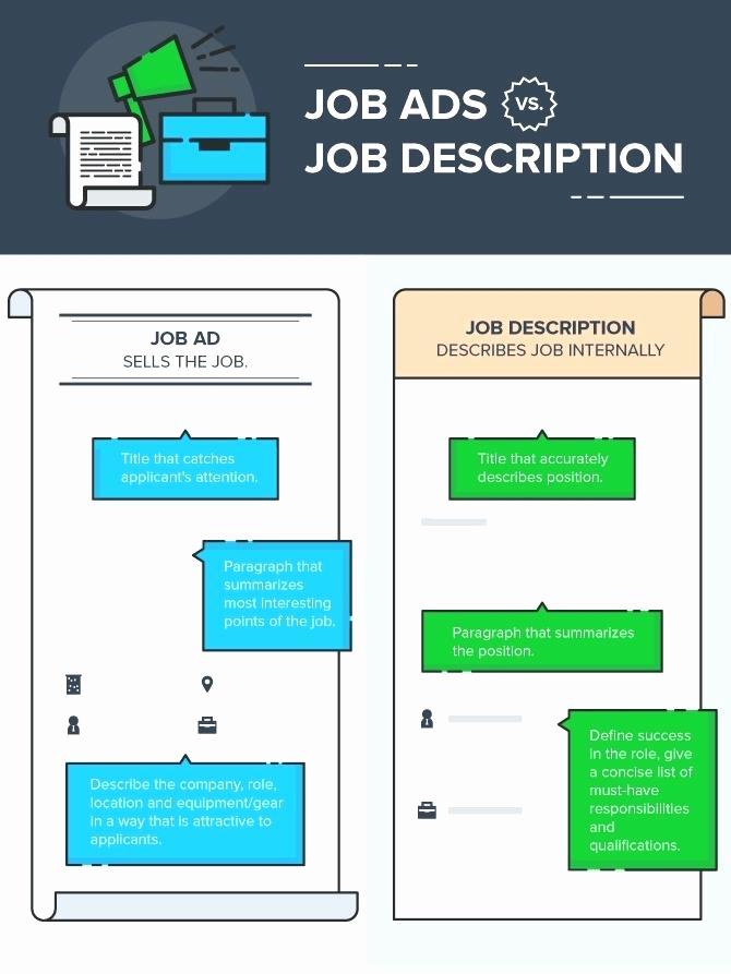 Job Posting Template Word Fresh now Hiring Template Microsoft Word