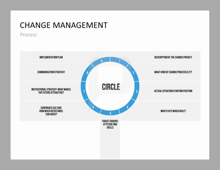 Management Of Change Procedure Template Awesome 19 Best Images About Change Management Powerpoint