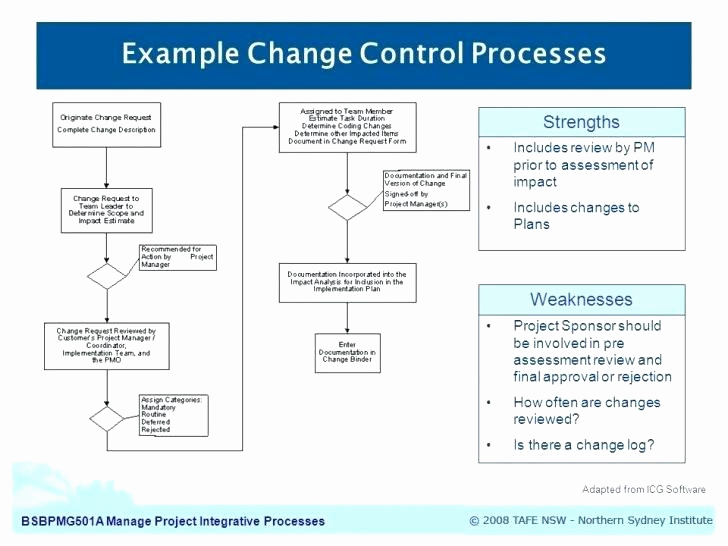Management Of Change Procedure Template Beautiful Management Of Change Procedure Template