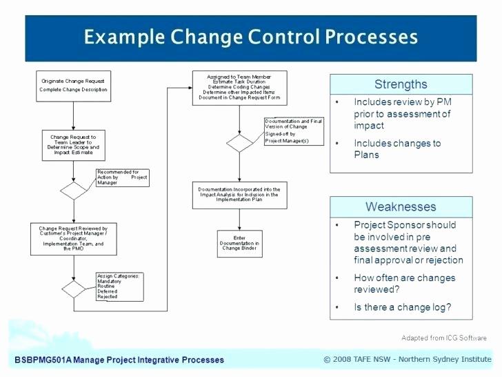 Management Of Change Procedure Template Beautiful Management Of Change Procedure Template