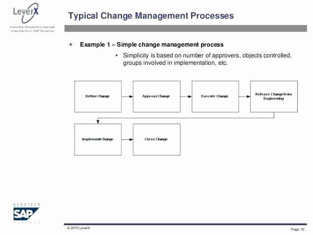 Management Of Change Procedure Template Best Of Management Of Change Procedure Template