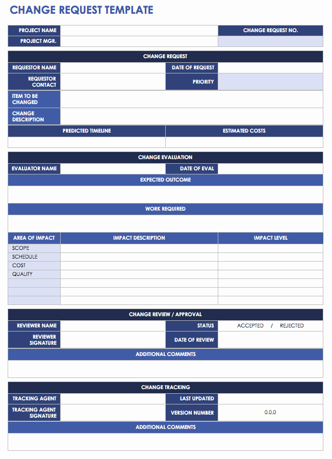 Management Of Change Procedure Template Elegant Free Change Management Templates