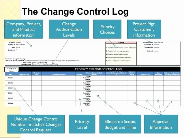 Management Of Change Procedure Template Fresh Management Of Change Procedure Template