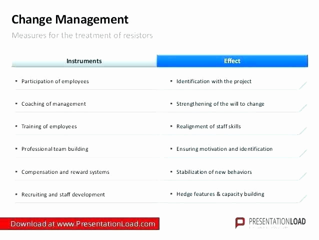 Management Of Change Procedure Template Inspirational Change Control Process Template Change Management Scope