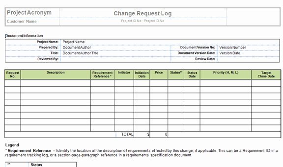 Management Of Change Procedure Template New Change Control Process Tutorial