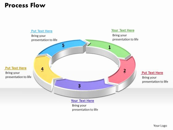 Management Of Change Procedure Template New Trail Running Magazine Change Management Process Flow to