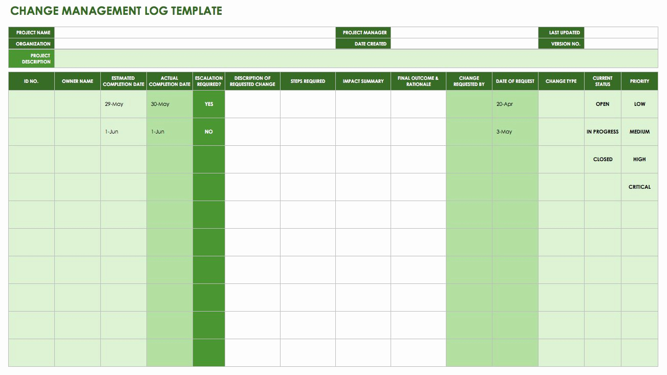 Management Of Change Procedure Template Unique the Essential Guide to Release Management
