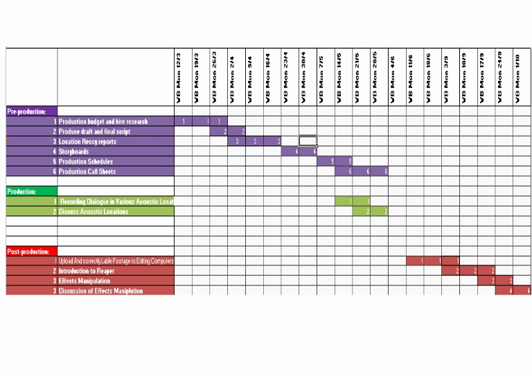 Manufacturing Production Schedule Template Awesome Production Schedule by Charlotte Bracken