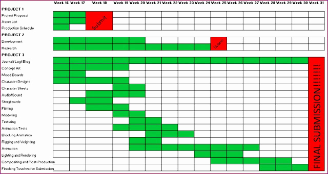 Manufacturing Production Schedule Template Beautiful Printable Manufacturing Production Schedule Template