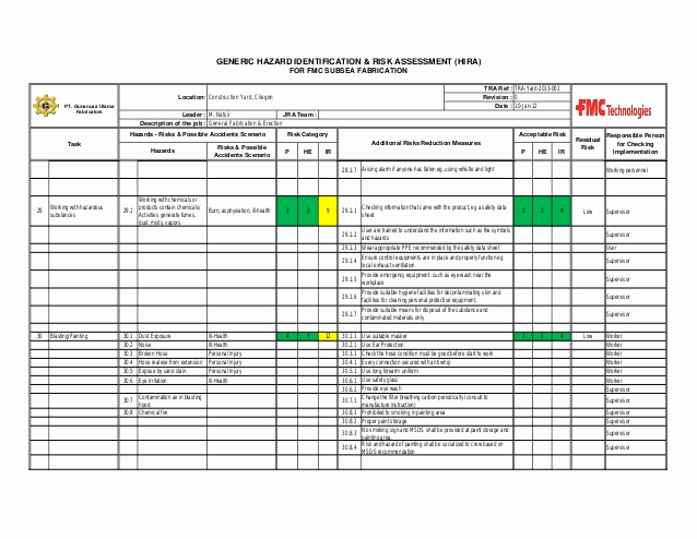 Manufacturing Production Schedule Template Lovely Index Of Cdn 9 2000 291