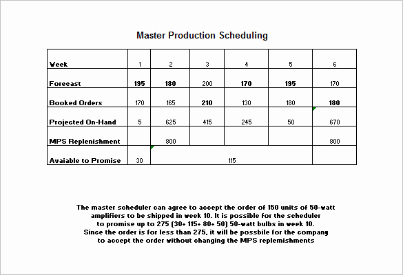 Manufacturing Production Schedule Template Luxury 13 Production Schedule Templates Pdf Doc