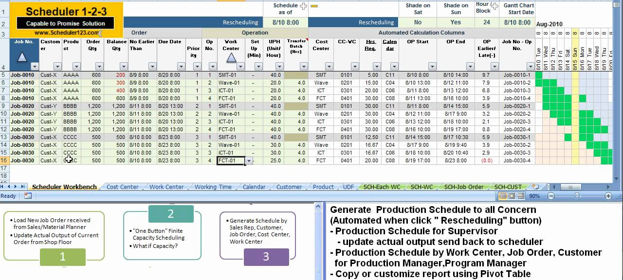 Manufacturing Production Schedule Template Luxury Scheduler123 Partc 5 Generate Production Schedule to All
