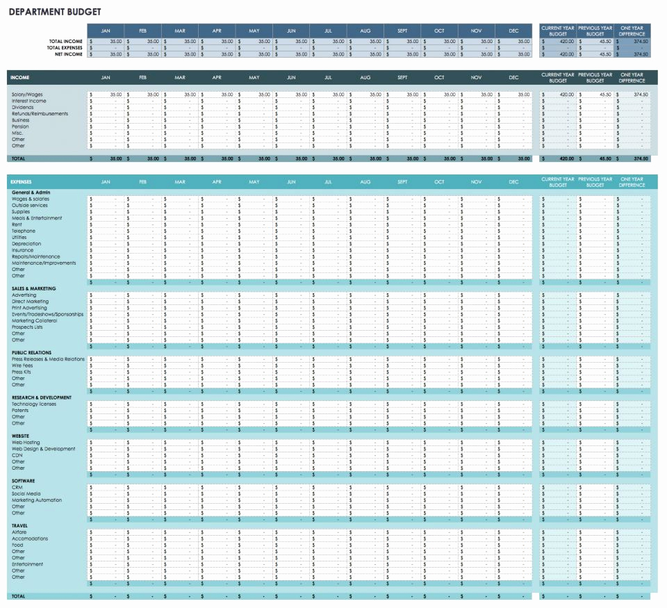 Monthly Budget Spreadsheet Template Awesome Free Monthly Bud Templates