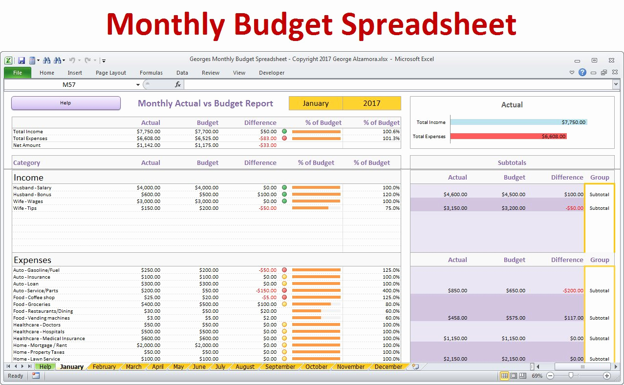 Monthly Budget Spreadsheet Template Beautiful Monthly Bud Spreadsheet Planner Excel Home Bud for