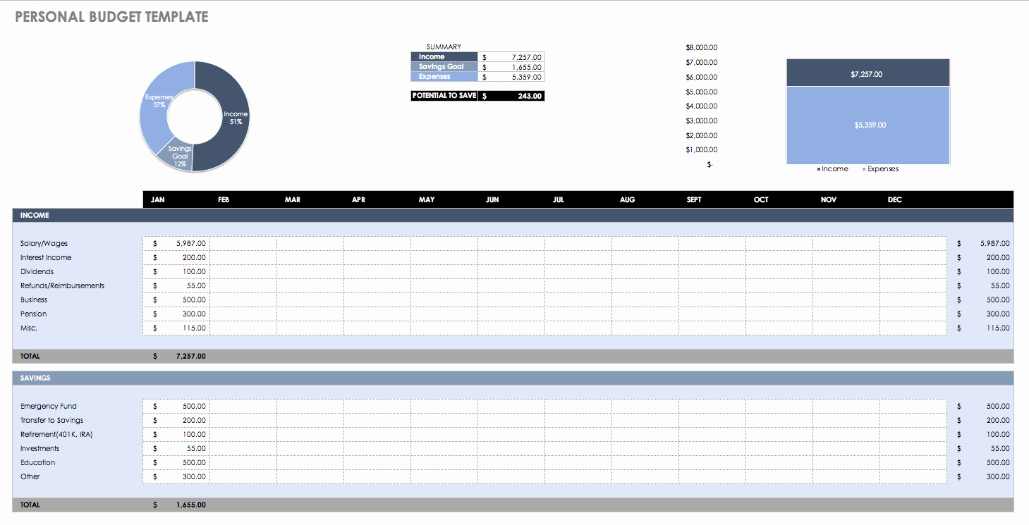 Monthly Budget Spreadsheet Template New Personal Bud Spreadsheet Excel Google Spreadshee