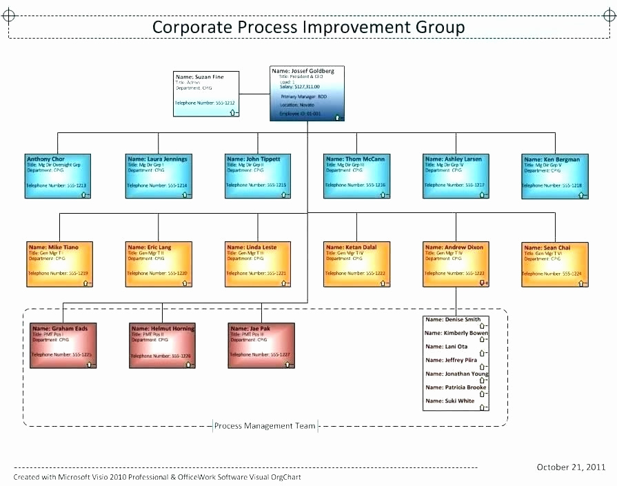 Ms Word org Chart Templates Best Of Online org Chart Template